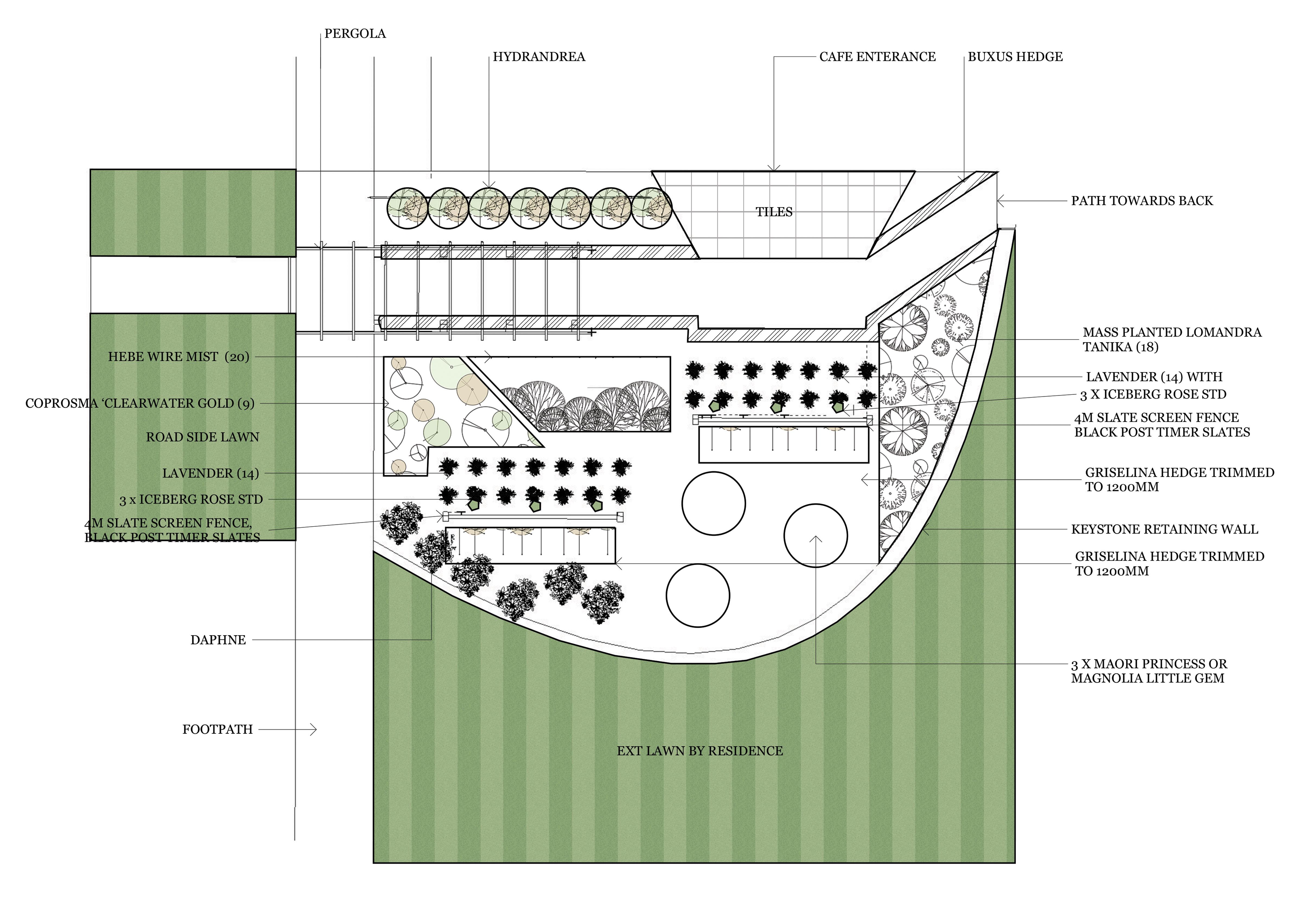 Design Plans Cafe